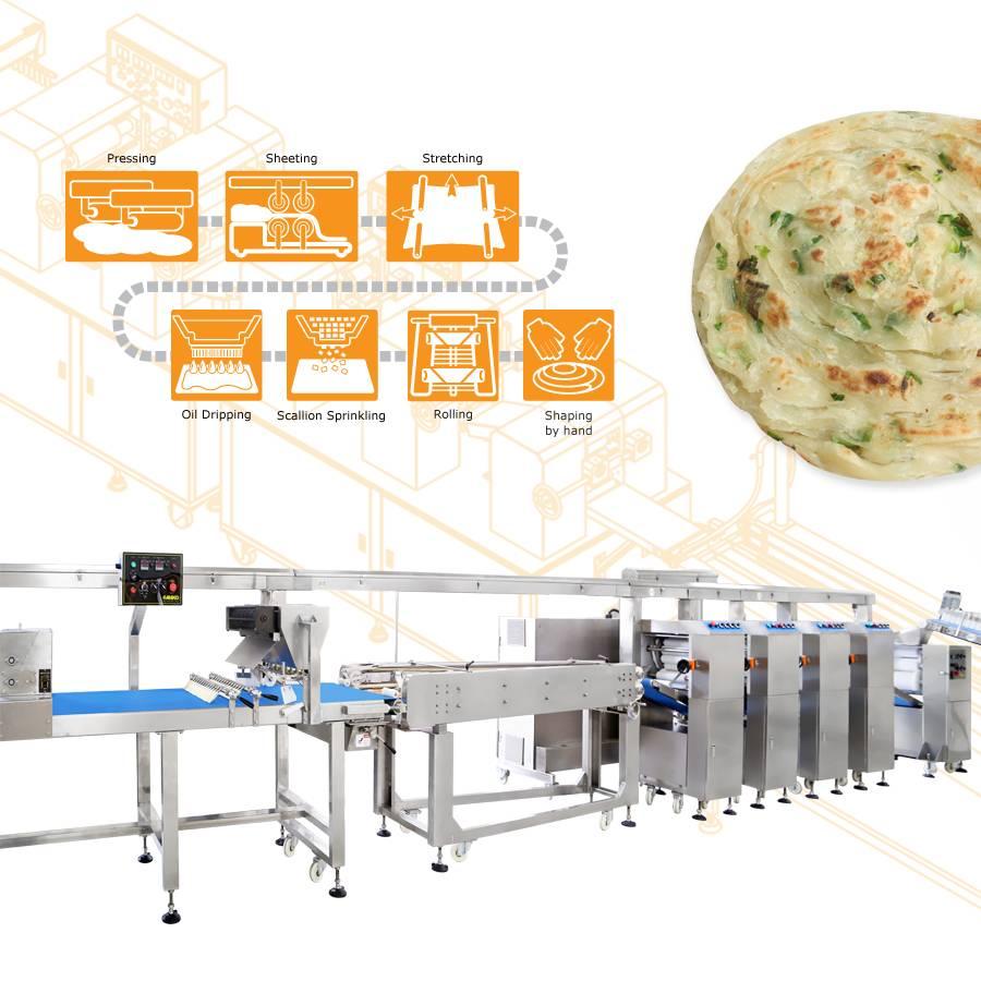 Using ANKO food machine to produce lachha paratha