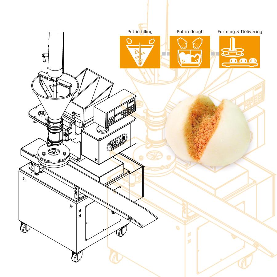 Usando ANKO macchina alimentare per produrre polpette di riso glutinoso