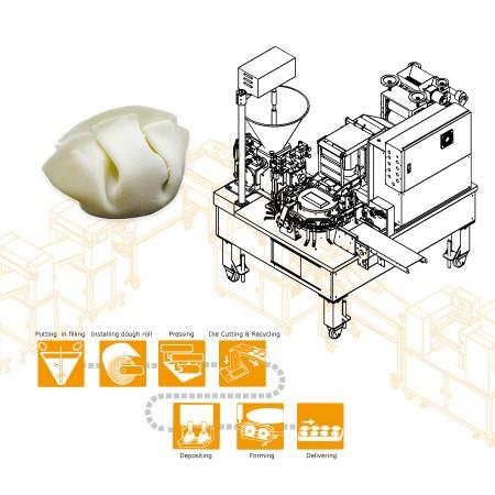 Automatický dvojriadkový imitačný ručne vyrobený knedlík -strojový dizajn pre holandskú spoločnosť