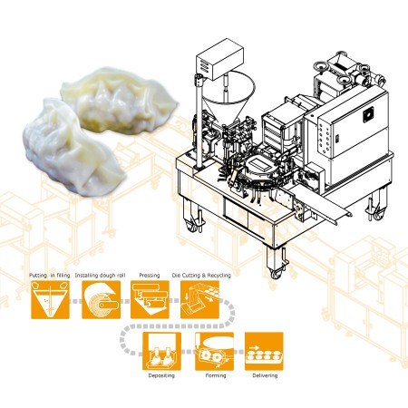 Automatic Dual Line Imitation Hand Made Dumpling Machine - Designed for Spanish Company