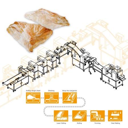 ANKO Tanskalainen leivonnaisten teollinen tuotantolinja - Koneen suunnittelu intialaiselle yritykselle