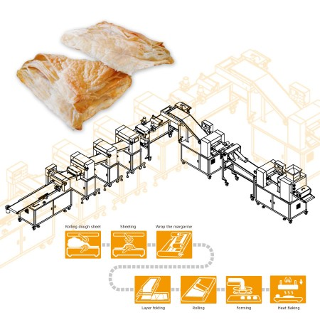 ANKO Danish Pastry Industrial Production Line - Machinery Design for an Indian Company
