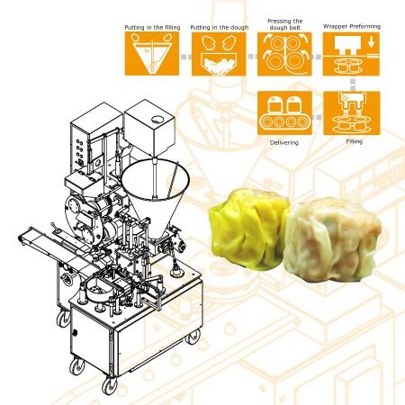 ANKO Čínska výrobná linka Shumai - návrh strojného zariadenia pre hongkongskú spoločnosť