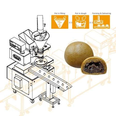 ANKO Japonská výrobná linka Manju - návrh strojného zariadenia pre japonskú spoločnosť