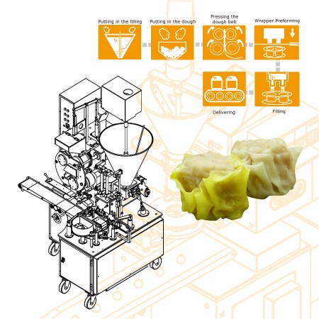 ANKO Automatická výrobná linka Shumai Design Návrh strojového zariadenia pre indonézsku spoločnosť
