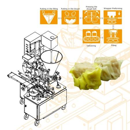 ANKO Automatická výrobná linka Shumai - Návrh strojov pre indonézsku spoločnosť