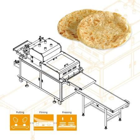 ANKO Automatický filmovací a lisovací stroj Paratha - strojový dizajn pre spoločnosť v Spojených arabských emirátoch