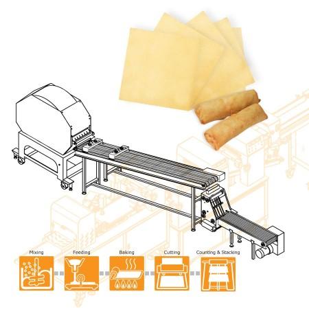 Macchina automatice per la produzione di fogli di pasta per involtini primavera e paste samosa