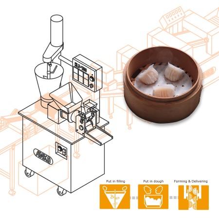 ANKO Stroj na výrobu Har Gao - návrh strojov pre hongkonskú spoločnosť