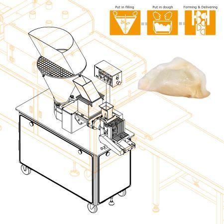 Zariadenie na výrobu automatickej knedle navrhnuté tak, aby vylepšilo ručne vyrobený vzhľad potravín