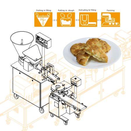 Usando      ANKO macchina alimentare per produrre kompia