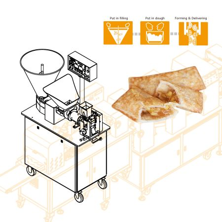 Stroj na výrobu vyprážaného jablkového koláča - návrh strojného zariadenia pre panamskú spoločnosť