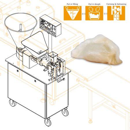 ANKO Viacúčelový plniaci a tvarovací stroj na vegetariánsku knedľu - návrh strojného zariadenia pre taiwanskú spoločnosť