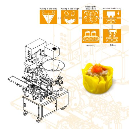 Automatic shumai machine designed to solve supply shortages of shumai