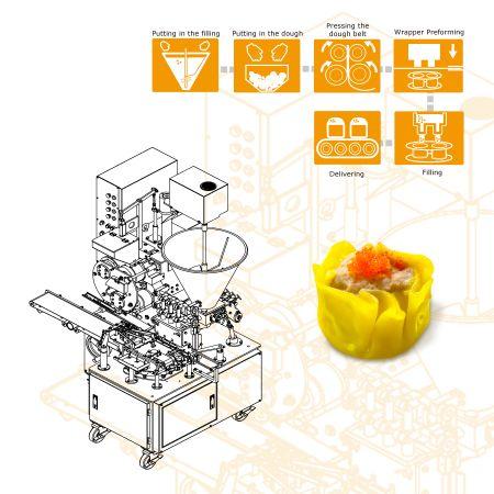 Automatický stroj shumai navrhnutý na riešenie nedostatku dodávok shumai