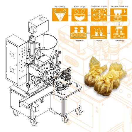 ANKO Výrobná linka Wonton - návrh strojov pre britskú spoločnosť