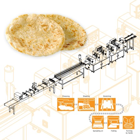 ANKO green scallion pie production line for Indian Company