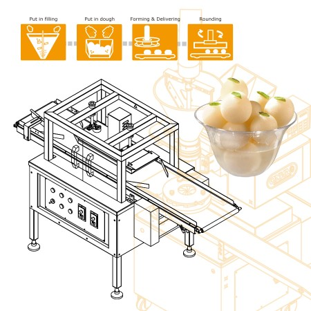 Using ANKO food machine to produce rasgulla