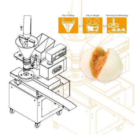 ゴマ団子 乾式充填の押し出しの問題を解決するために設計された自動製造装置