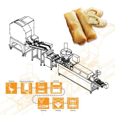 Аўтаматычнае абсталяванне для вясновых рулетаў з сырам, распрацаванае з дапамогай індывідуальнай формы для напаўнення