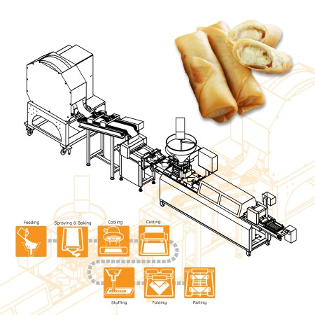 Cheese Spring Roll Automatic Equipment Designed with a Customized Filling Mold