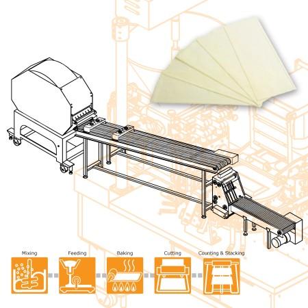 Macchina automatice per la produzione di fogli di pasta per involtini primavera e paste samosa - Progettazione di macchinari per azienda indiana