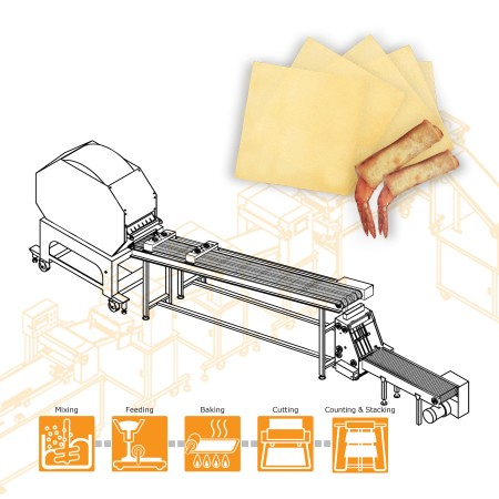 Using ANKO food machine to produce shrimp spring roll