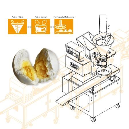 Using ANKO food machine to produce steamed custard buns
