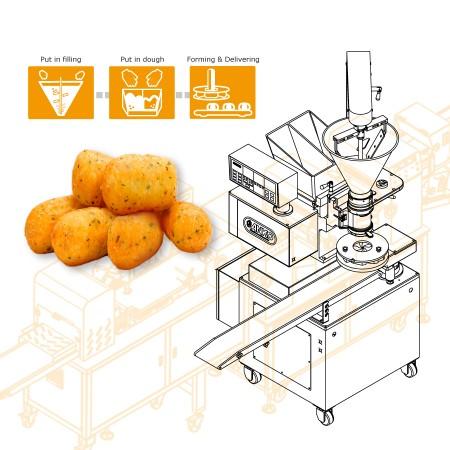 Automatické navrhovanie a tvarovanie strojov a strojných zariadení pre peruánsku spoločnosť