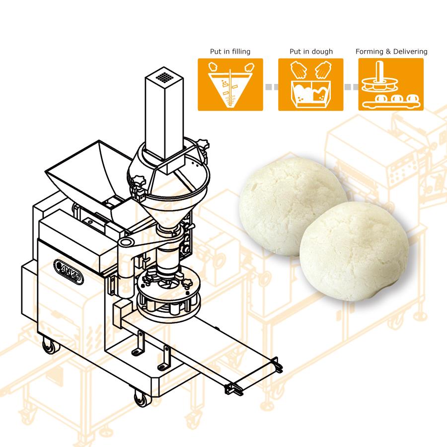 Using ANKO food machine to produce rasgulla