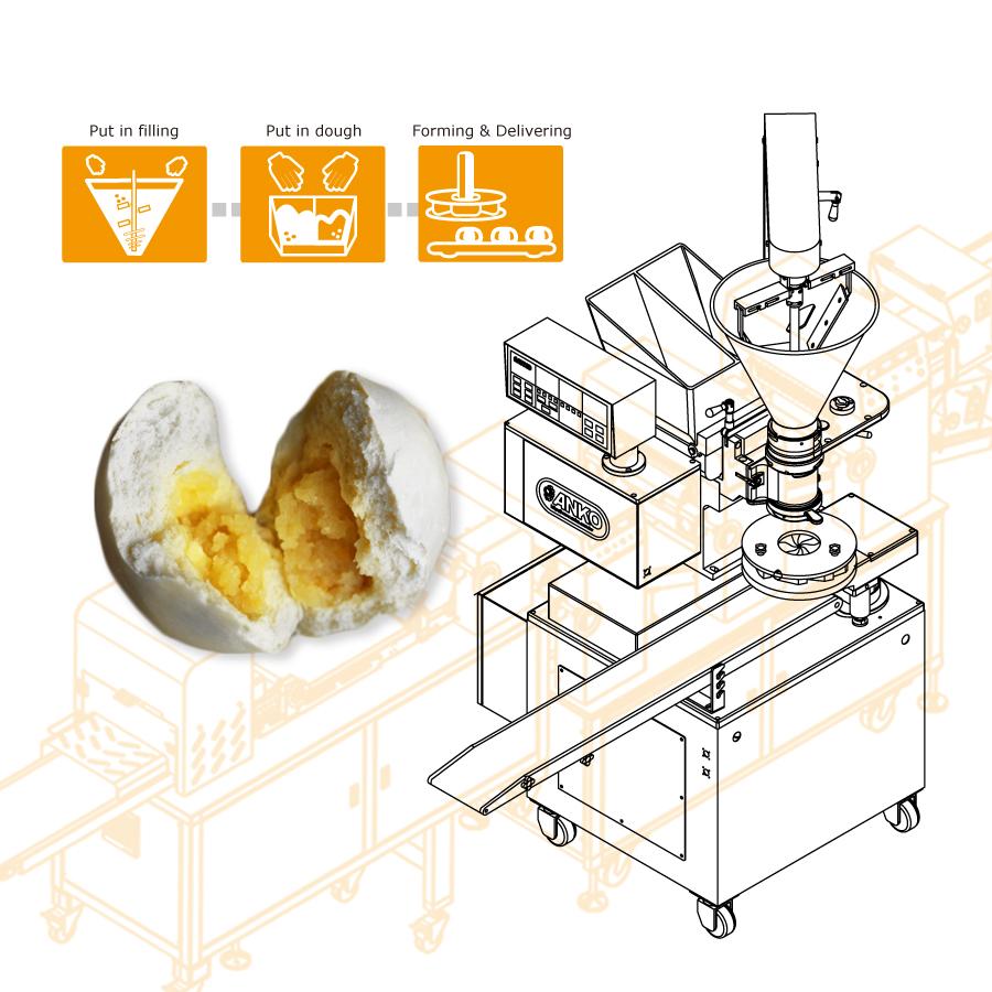 Använder sig av ANKO matmaskin för att producera ångade vaniljsåsbullar