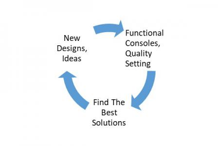 Matériau composite fonctionnel - Matériaux durables.