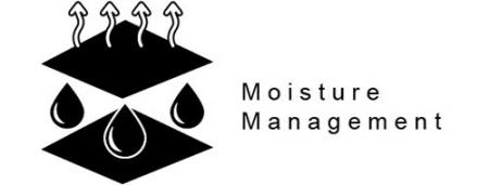 Tissu de gestion de l'humidité