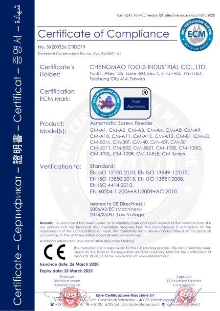 CM series CE Certification