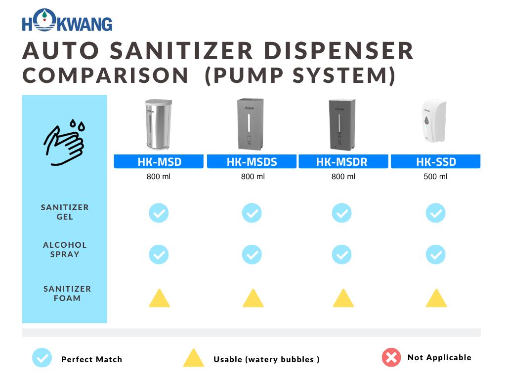 Pumpensystem