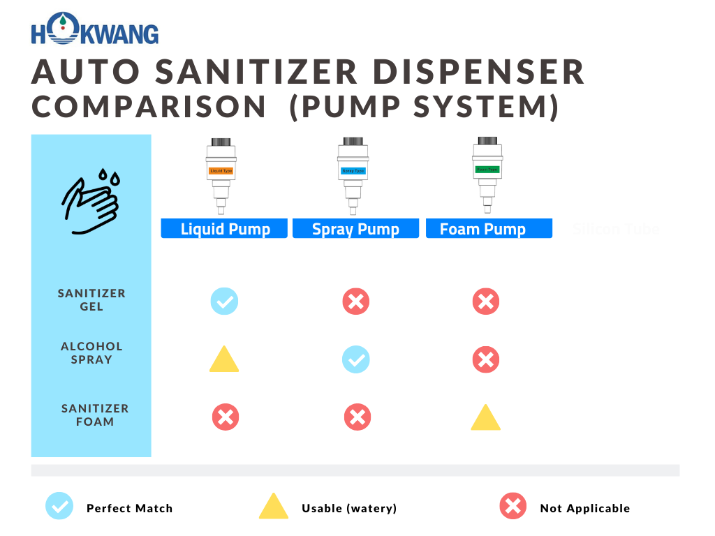 Pump Differences