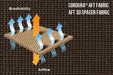 Cordura® AFT 스페이서 메시를 통한 기류.