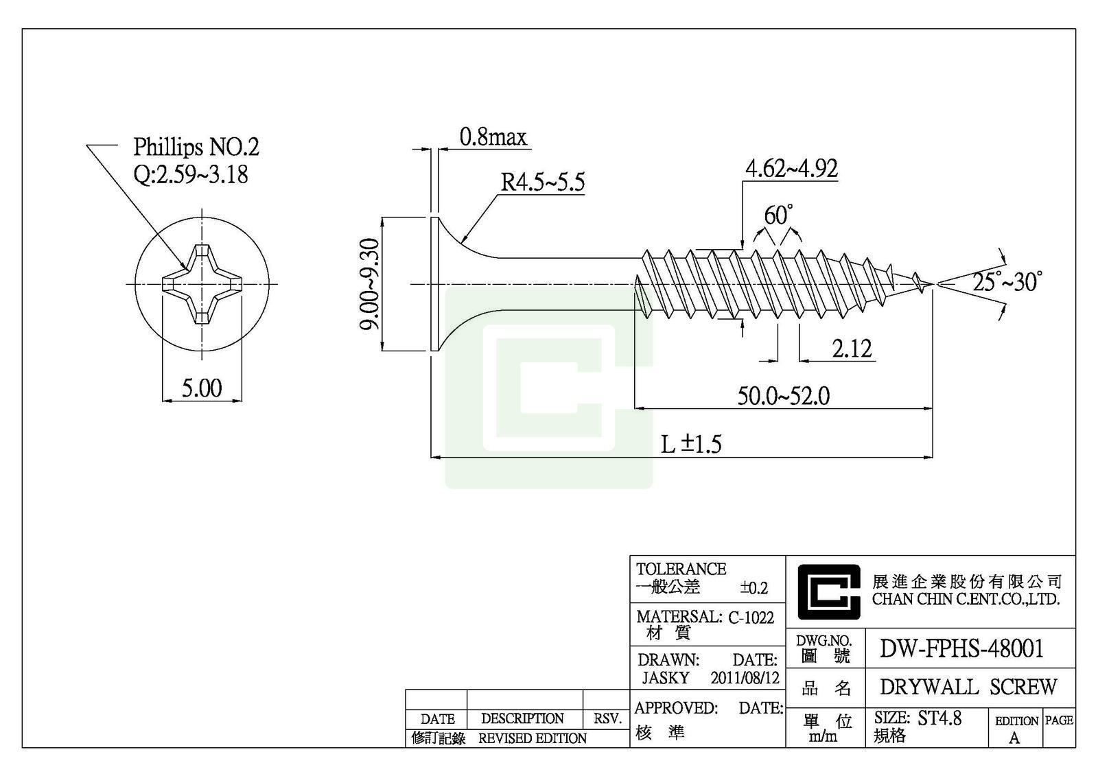 Drywall screw | Screw Manufacturers - Chan Chin C