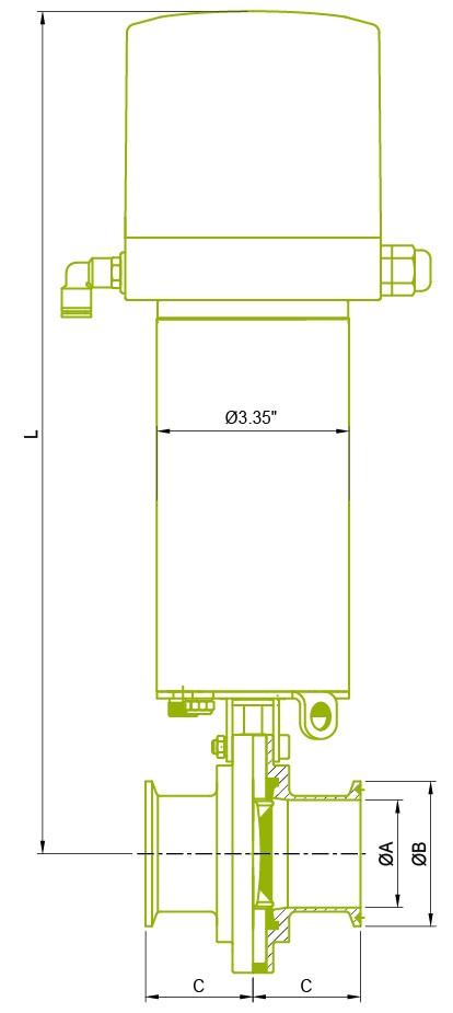 S3 Actuator พร้อมกล่องควบคุม + วาล์วผีเสื้อ
