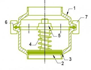 인치 크기 클램프 체크 밸브