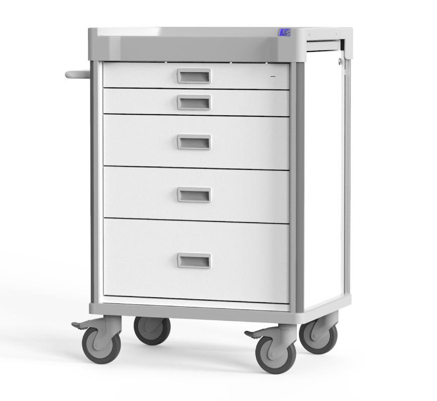 Practical Procedure Cart for Various Scenarios.