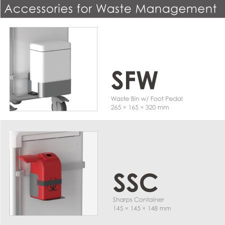 Accessories for Waste Management.