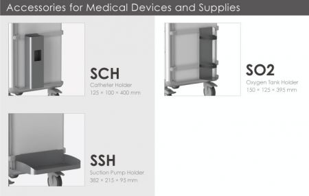 Accessories for Medical Devices and Supplies.