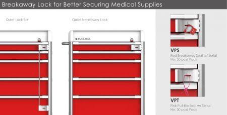 Breakaway Lock for Better Securing Medical Supplies.