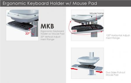 Keyboard with mouse pad (MKB).