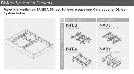 Sistema divisor para cajones.