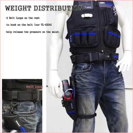 Diseño de distribución de peso