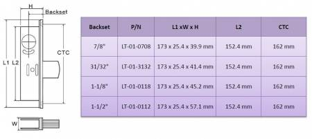 Dimension of LT-01 deadlock