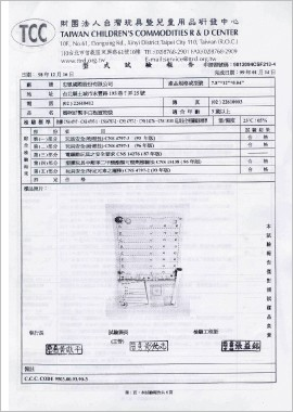 Safety Test Report (1)