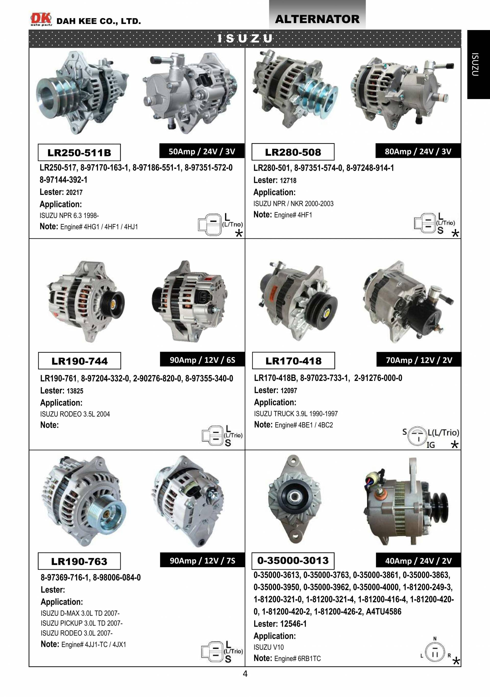 2019 DAH KEE CATALOG | All Brands Car Ignition Distributors